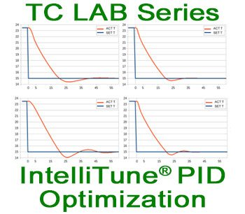 Now Available — IntelliTune™: Intelligent Autotune Integrated with the TC LAB Series Instruments