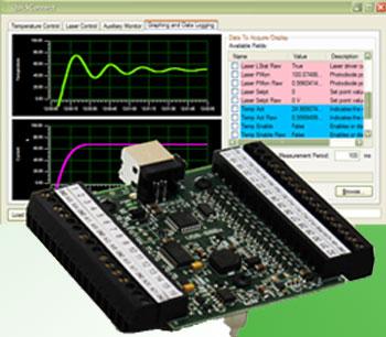 Precision USB Laser Diode & Temperature Control