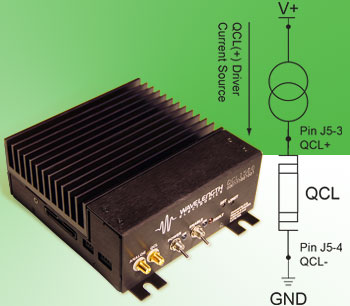 Low Noise QCL Driver Available for Reverse Polarity
