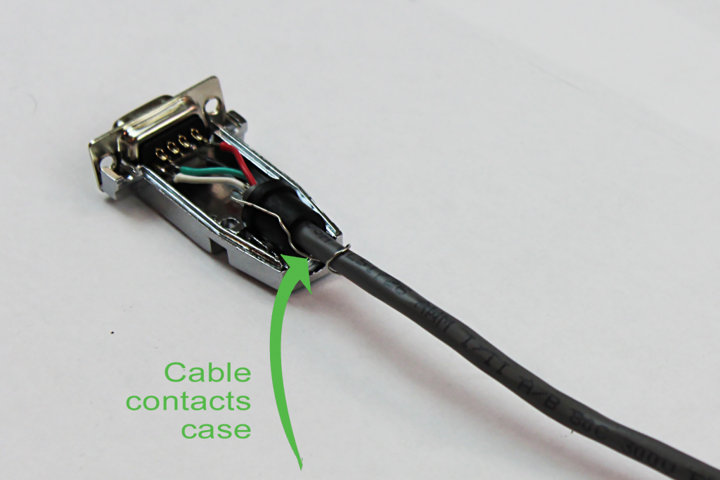 Cable Case