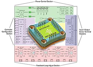 efficient pwm temperature control wavelength electronics rh teamwavelength com