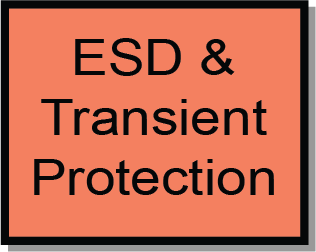 ESD & Transient Protection