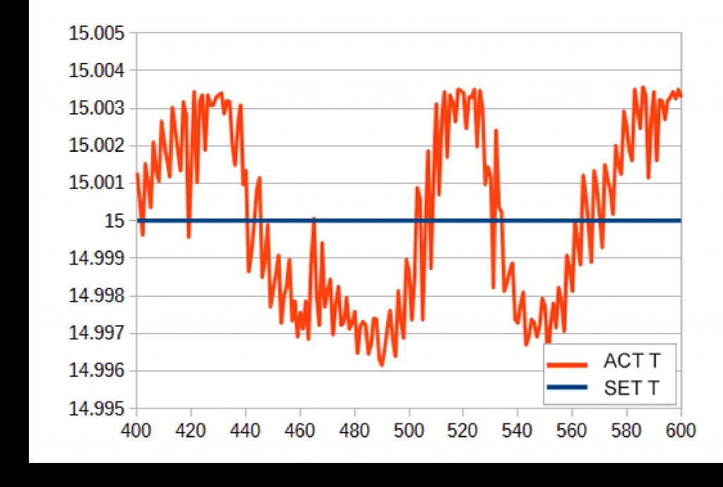 figure30-thor15step-stabilitya2