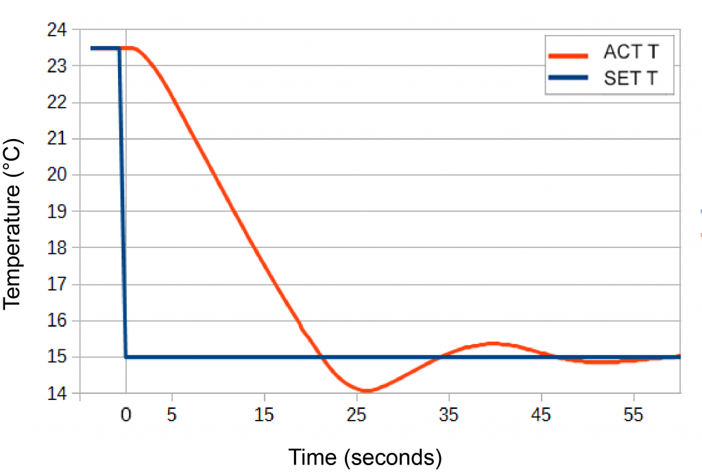 figure4-15stepsrdoffa2