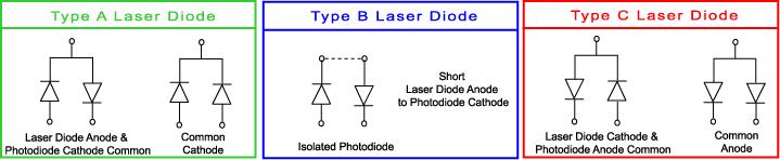 Laser Class Schematic