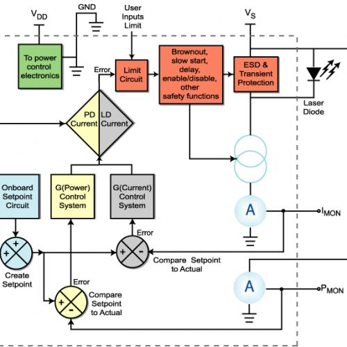 Laser Diode Driver Schematic