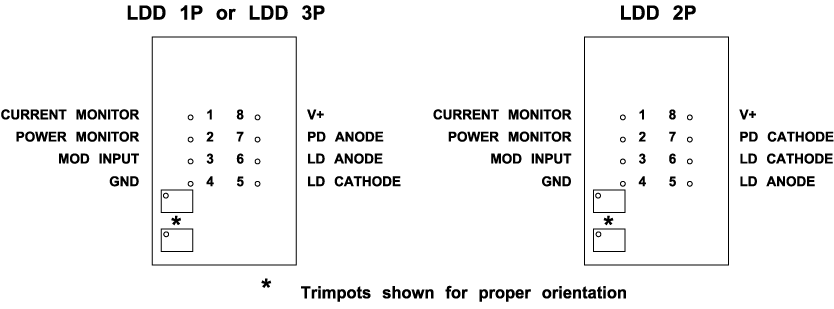 Top View of LDD P Series Laser Diode Driver