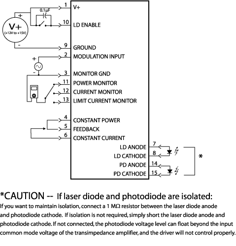 Circuit Diagram of MPL Laser Diode Driver