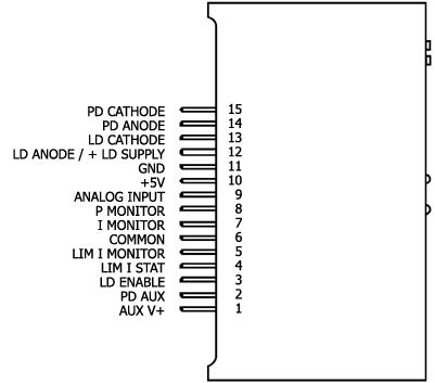 Top View of PLD5000 & Pin Descriptions
