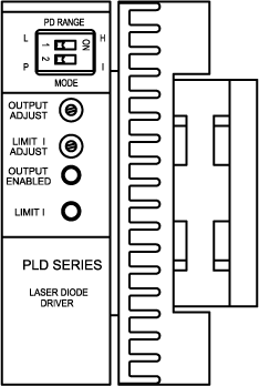 Top View of PLD1250 & Pin Descriptions
