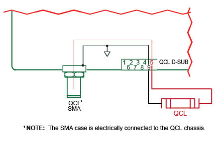 qcl lab wiring219