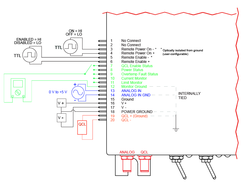 qclwiring178