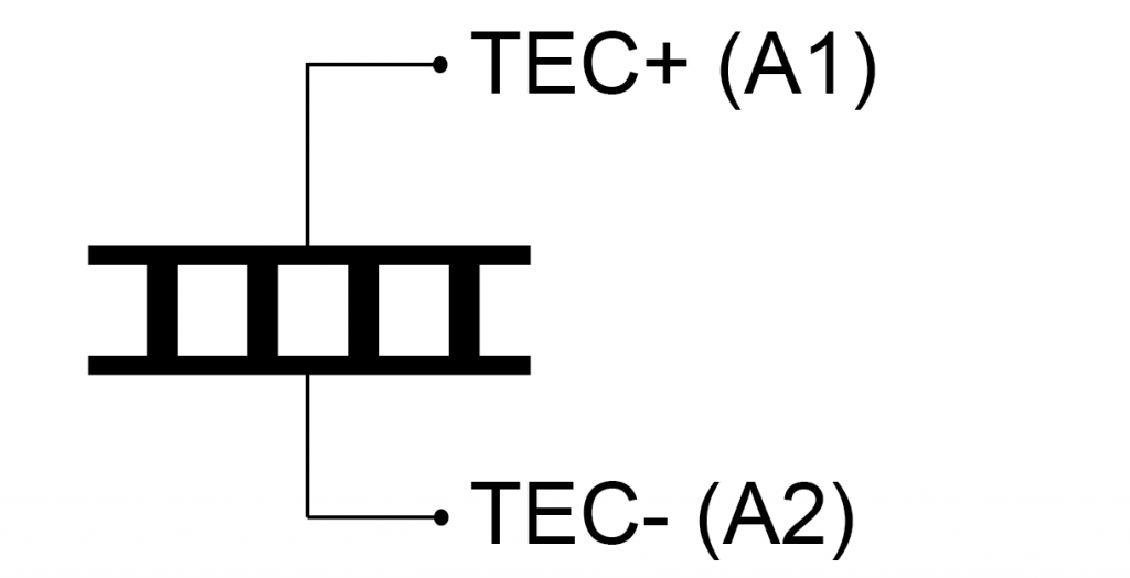 TC10 Diagram