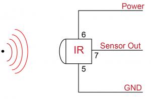 TC10 diagram