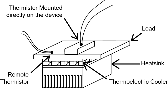 Awesome Thermistor Basics Wavelength Electronics Wiring Digital Resources Lavecompassionincorg