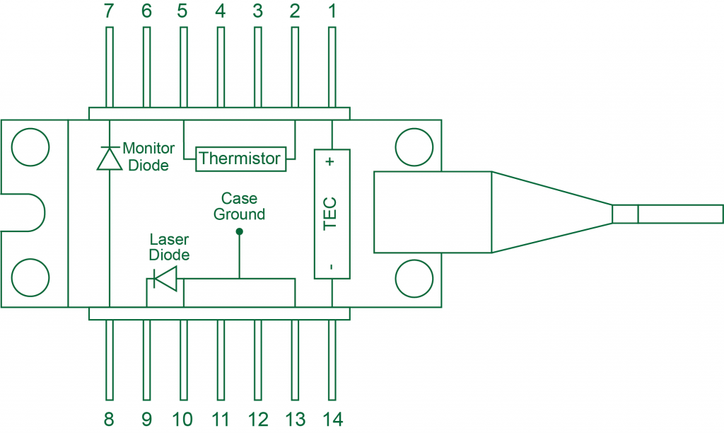 Alternate Type 1 Laser Schematic