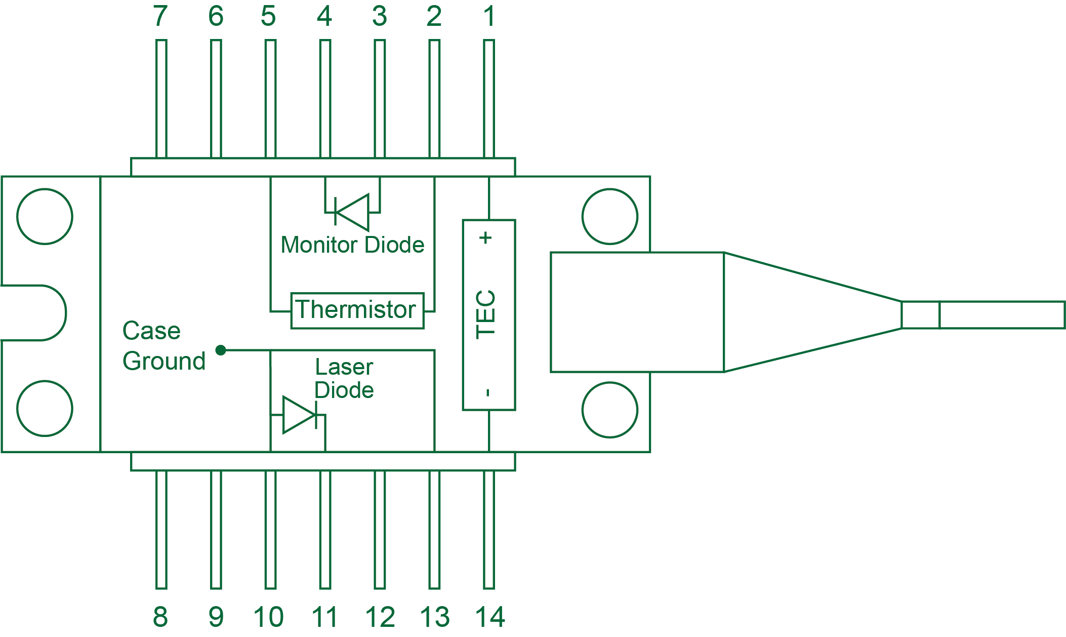 Wiring A Diode Custom Butterfly Card For The Ldmount Wavelength Electronics Type 2 Doesnt Match Your Laser It Allows You To Configure Connections Between Any 14 Pin Package And D Sub Connectors