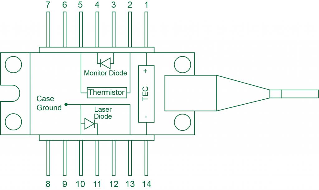 Type 1 Laser Schematic