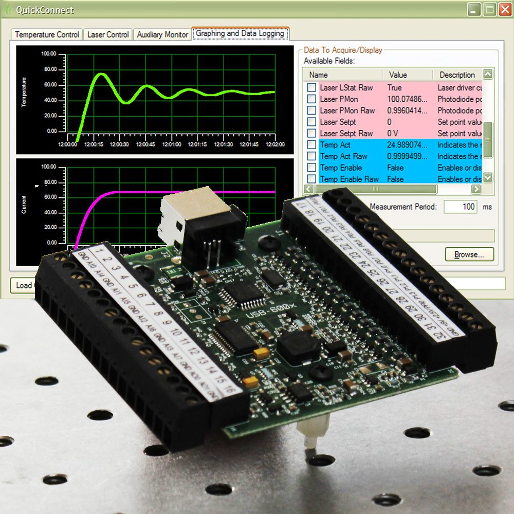 USB Interface for Laser Diode and Temperature Controllers
