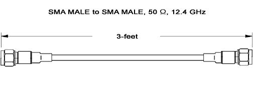 SMA to SMA