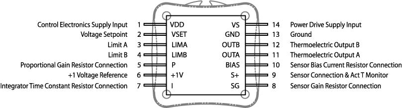 WTC3243 diagram